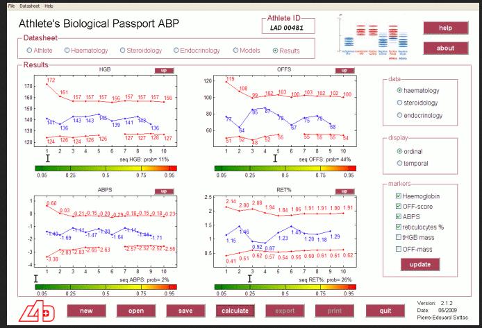 Daten des Blutpasses von Roman Kreuziger auf dessen Webseite - Foto: http://kreuzigercase.cz/