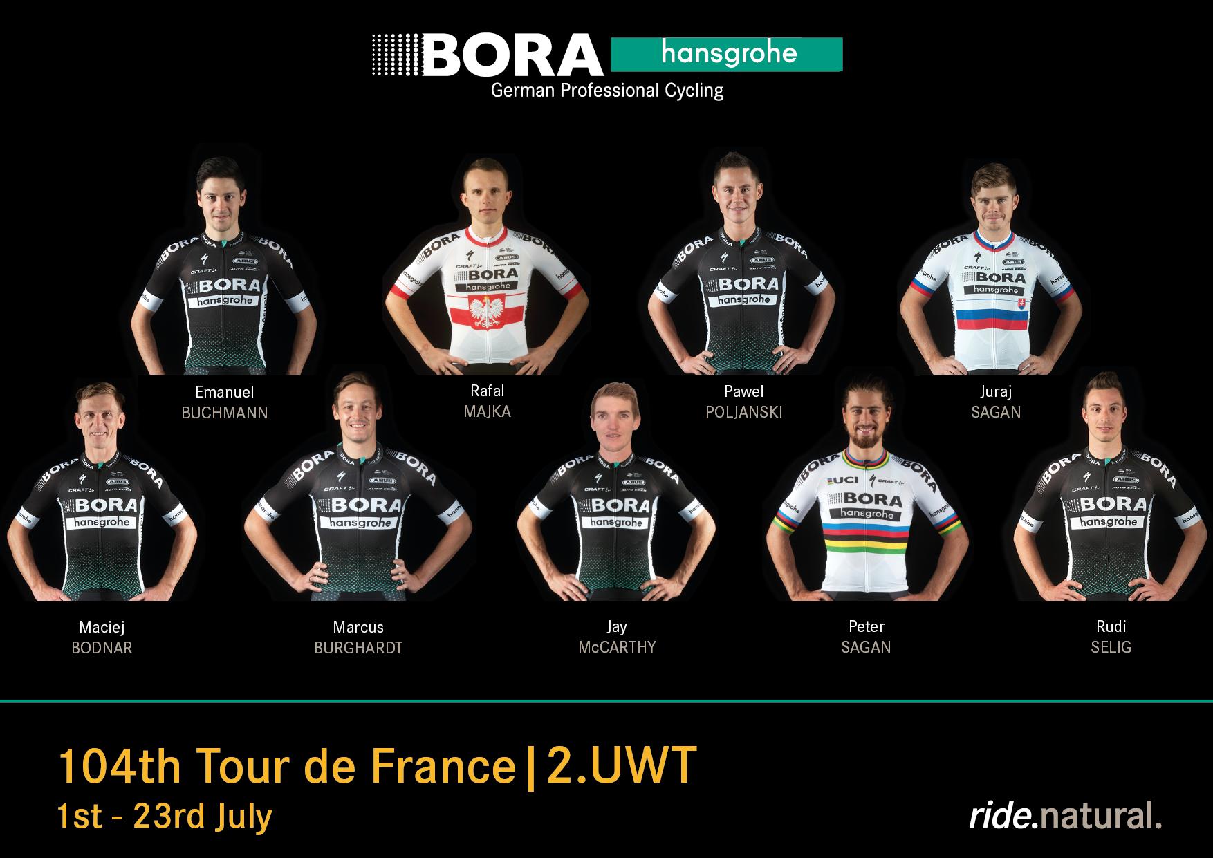 Das finale Aufgebot von Bora-hansgrohe für die 104. Tour de France - Foto: Bora-hansgrohe